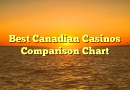 Best Canadian Casinos Comparison Chart